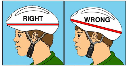 Bike Helmets Save Lives Learn How To Get The Right Fit Insure